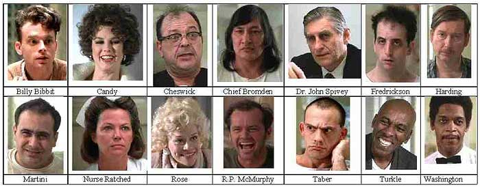 character chief bromden story one flew over cuckoo s nest Rp mcmurphy- a loudmouth, controlling, gambling man planning to take other the mental institutionchief bromden- half colombian indian who everyone.