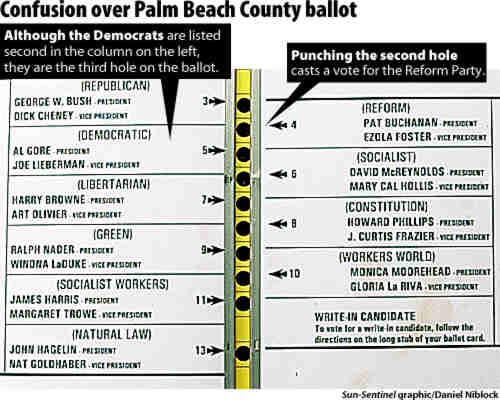 Recount_pic2-ballot