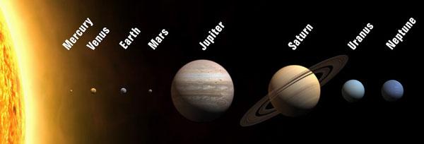 AstrologyKTNO_8planets
